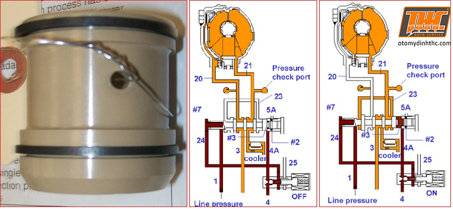 nguyen-li-lam-van-dien-solenoid